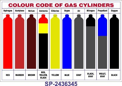 Gas Cylinders Color Code Quotes
